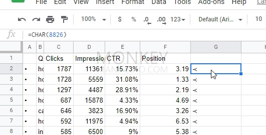using formula to add bullet points